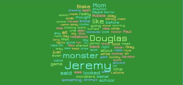 Whole story word cloud