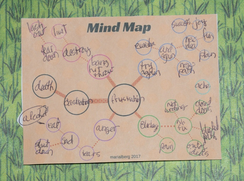 mind map frustration