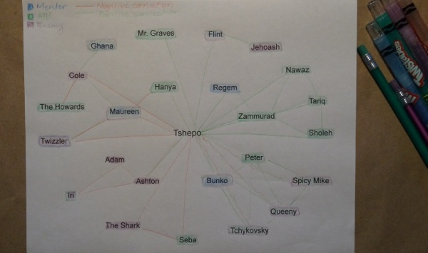 Throwing Stones Character Connections